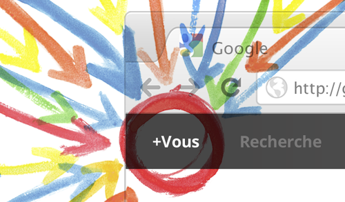 Google+ et vous